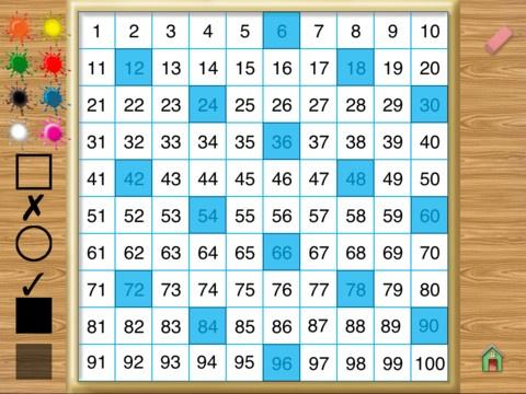17 best ideas about hundreds chart on pinterest 100 chart multiplication tricks and - Multiplication table interactive ...