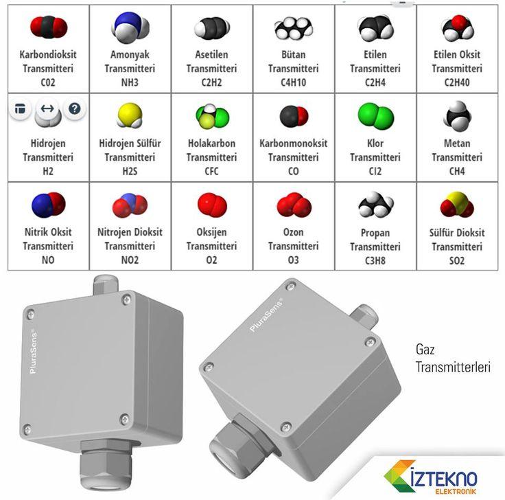 Gaz Ölçüm Kontrol Cihazları | www.iztekno.com.tr  #gaztransmitteri #iztekno