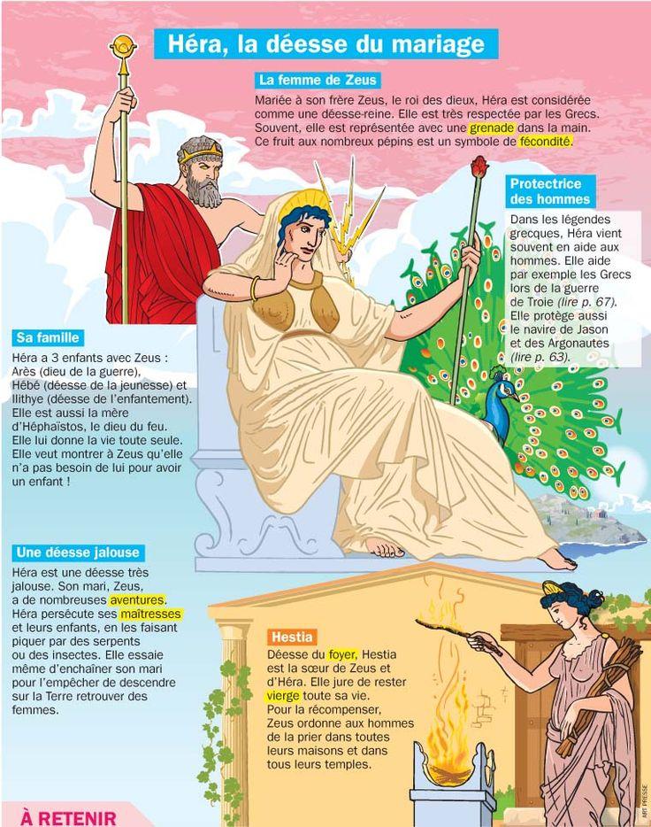 Fiche exposés : Héra, déesse du mariage