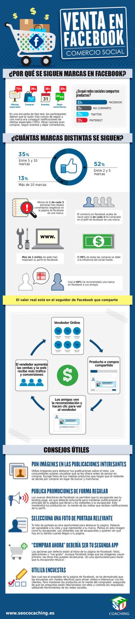 Utiliza tu página de #Facebook para realizar más ventas con los trucos de esta #infografia. Muchos usuarios son fans de alguna marca, aprovecha para darle más visibilidad a tus productos con imágenes. #marketingonline @seocoaching360