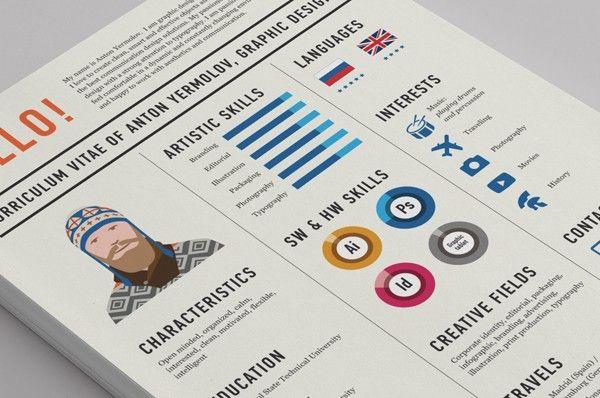 16 Ejemplos de curriculums creativos y profesionales