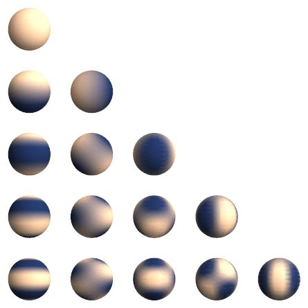 Rotating spherical harmonics - Spherical harmonics - Wikipedia