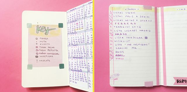 Cómo me organizo: Bullet Journal y Traveler's Notebook