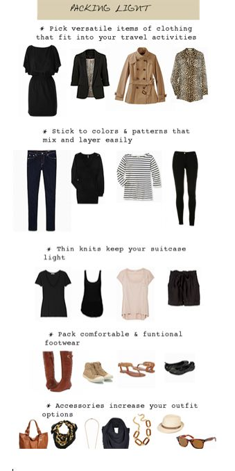 what to pack when going on an adventure!  http://www.greenteadesign.com/thedesigntree/travel/straighten-up-and-fly-light-tips-for-easier-airline-travel/