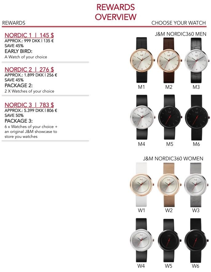 See the rewards we offer over on INDIEGOGO!  See more here: https://www.indiegogo.com/projects/j-m-nordic360-watch-collection-time-is-yours-watches-design#/