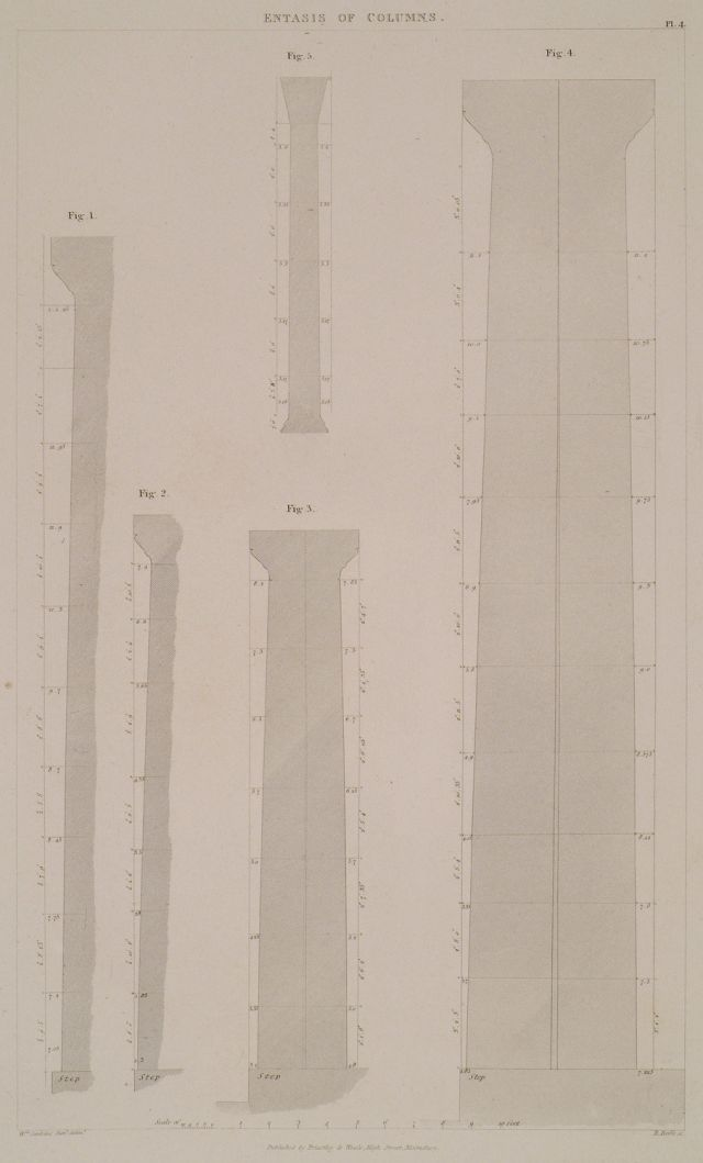 The entasis of various columns. Fig. 1. Entasis of the columns of the Portico of the Propylaea at Athens. Fig. 2: Do. Do. of the North Wing of the Propylaea. Fig. 3: Do. Do. of the Temple of Theseus. Fig. 4: Do. Do. of the Temple of Minerva, or Parthenon Fig. 5: Do. Do. Of the Choragic monument of Lysicrates. - COCKERELL, Charles Robert - TRAVELLERS' VIEWS - Places – Monuments – People Southeastern Europe – Eastern Mediterranean – Greece – Asia Minor – Southern Italy, 15th -20th century