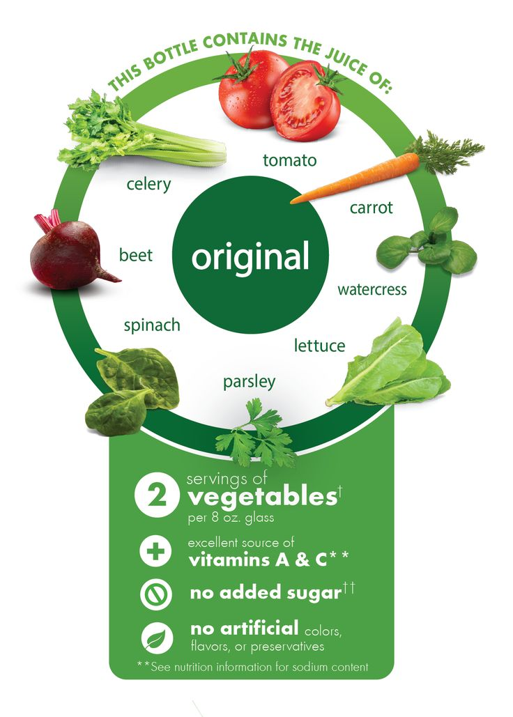 The Original V8 juice! This uniquely satisfying blend of eight vegetable juices is vitamin-rich and helps you get 2 services of vegetables in every 8 oz. glass.
