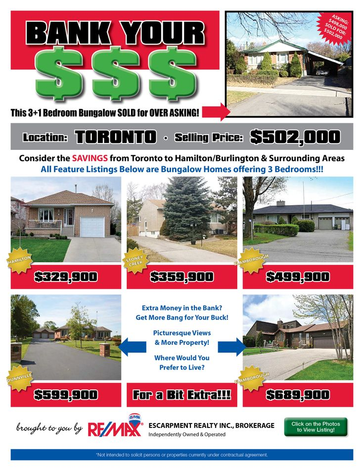 Check out the saving when buying a home in the Hamilton / Burlington area compared to a home in the GTA?