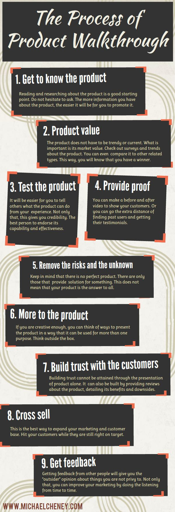 The Process of Product Walkthrough