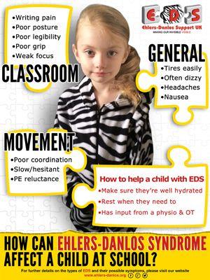 Awareness : Children's awareness poster for schools