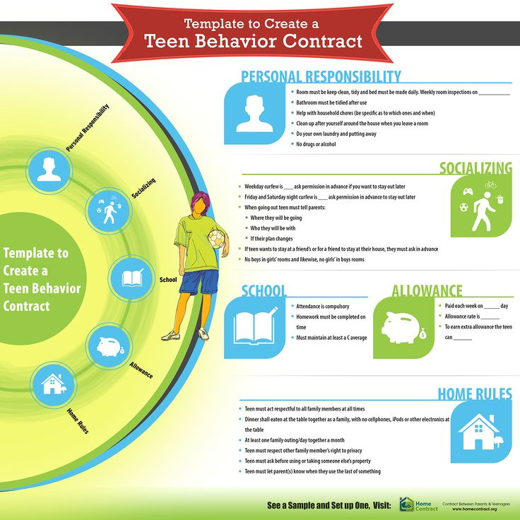 12 best Behavior Contract images on Pinterest Behavior contract - sample behavior contract