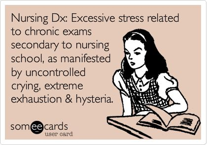 Nursing Diagnosis for Nursing Students.. Just wait til you have to wait for your national exam results
