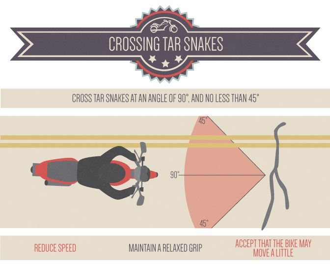 How To Ride Your Motorcycle Over Tar Snakes In Hot Weather