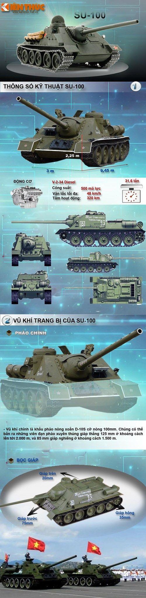 Infographic: Pháo tự hành chống tăng SU-100 của Hải quân Việt Nam