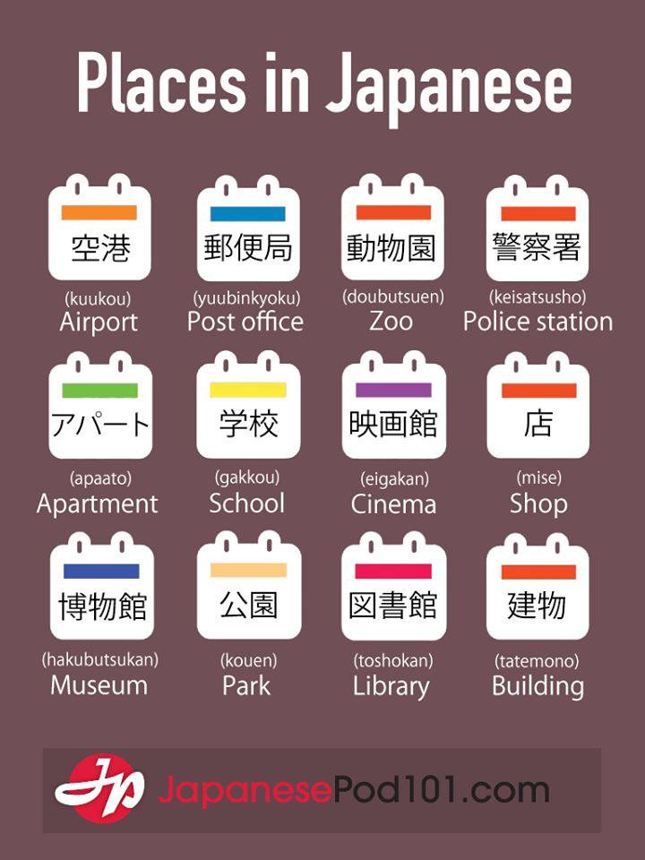 Resources - How to Learn Japanese - NihongoShark.com