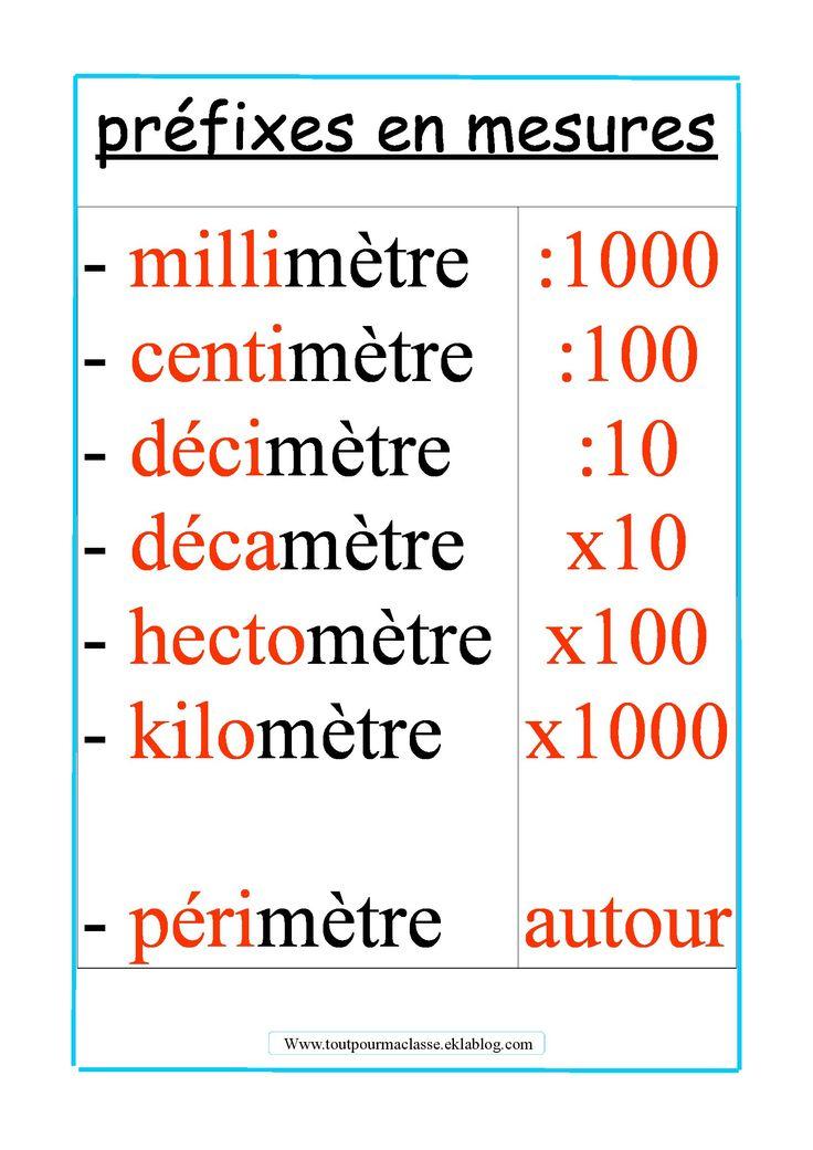 Affiches les pr fixes partir du vocabulaire de - Affiche multiplication ...