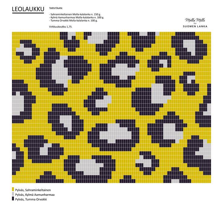 motif léopard pochette zippée Molla Mills avec fil coton de Suomen Lanka