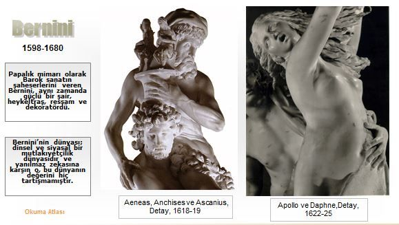 Okuma Atlası Sanat: Bernini, Giovanni Lorenzi