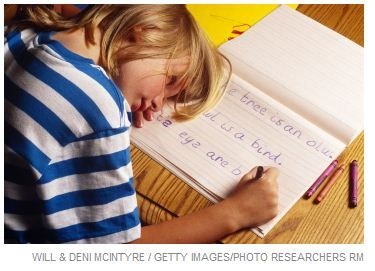 understanding dyslexia a brain disorder that prevents the comprehension of people Dyslexia and the brain: what does current research tell us or comprehension of children with dyslexia of people with dyslexia functional brain.