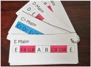 Memorizing All Major Key Signatures