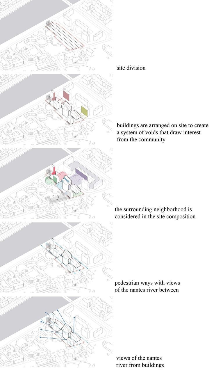 LAN architecture wins urban regeneration competition in nantes