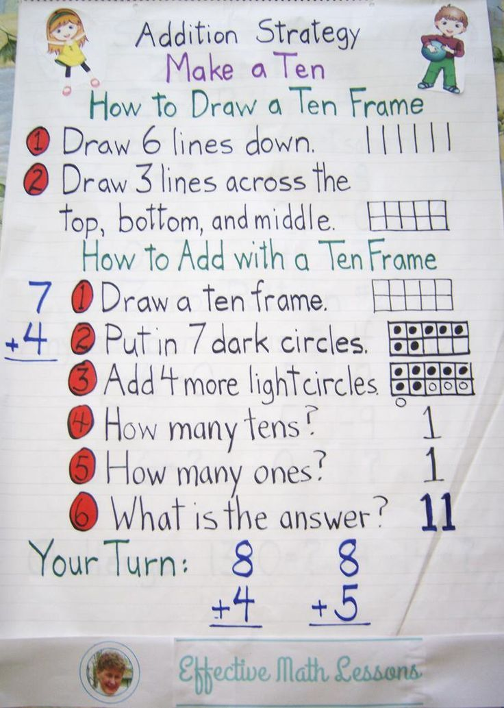 Addition Strategy Make a Ten Anchor Chart - There is also a math powerpoint lesson that teaches this strategy.  Click visit.