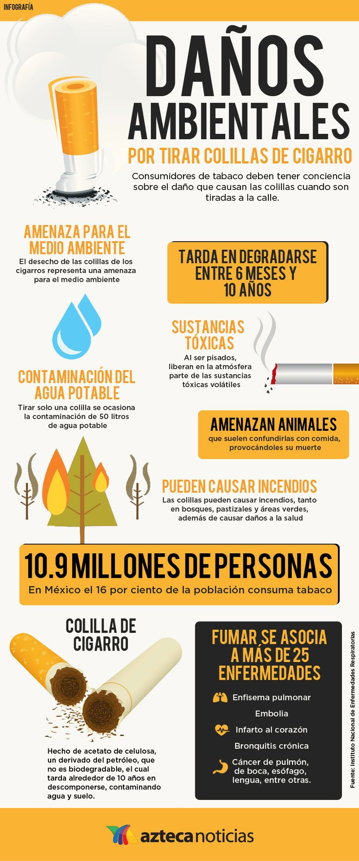 Daños ambientales por tirar colillas de cigarro #infografia
