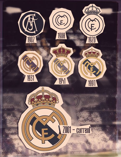 Real Madrids logos from generations