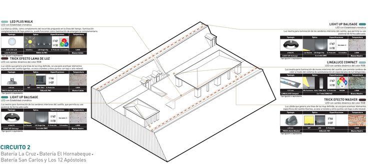 Galería de Este es el diseño de Colectivo720 + De Arquitectura y Paisaje que iluminará castillo en Cartagena - 37
