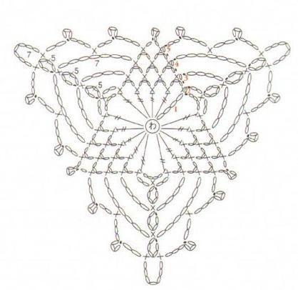 Dibujo esquema para hacer triangulo crochet de barefoot sandals o pies descalzos: