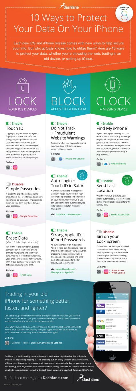 Infographic: Security Tips for iOS 8