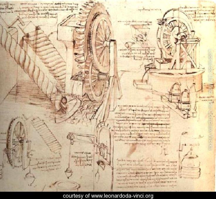 Drawings Of Water Lifting Devices - Leonardo Da Vinci - www.leonardoda-vinci.org