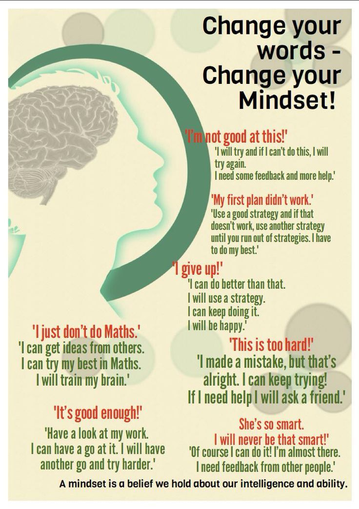 Students changed fixed mindset statements to