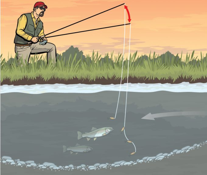 Tips For Mentored Youth Trout Fishing Day In Pennsylvania: How To Catch Big Trout On Spoons