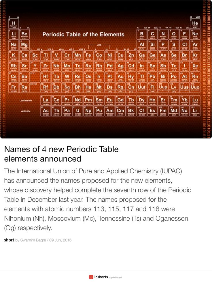 Names of 4 new Periodic Table elements announced    googl - new periodic table atomic number and names