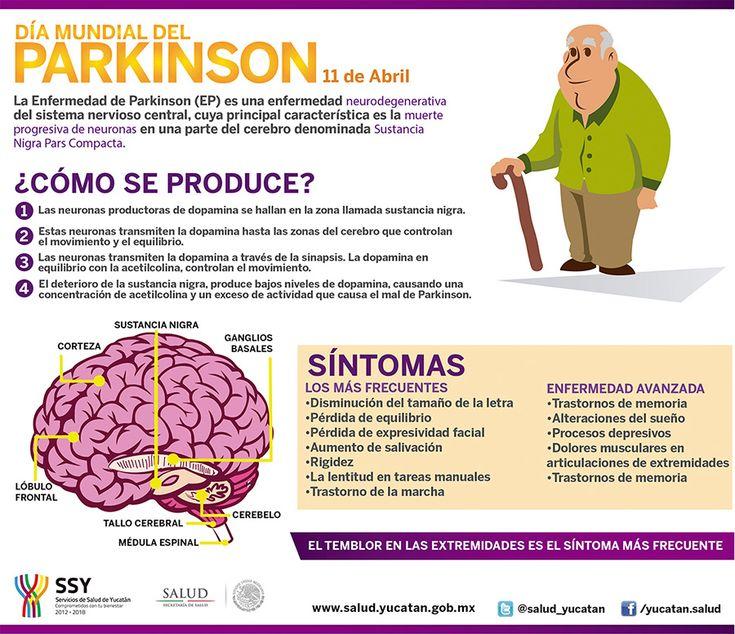 #Parkinson, porqué se produce y cuáles son sus síntomas