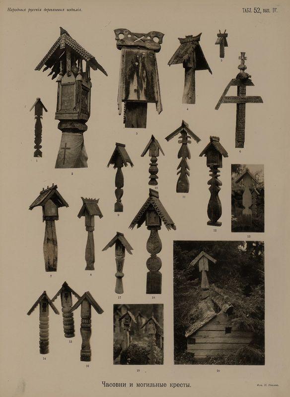 Народные русские деревянные изделия. Выпуски 1-5: nilsky_nikolay