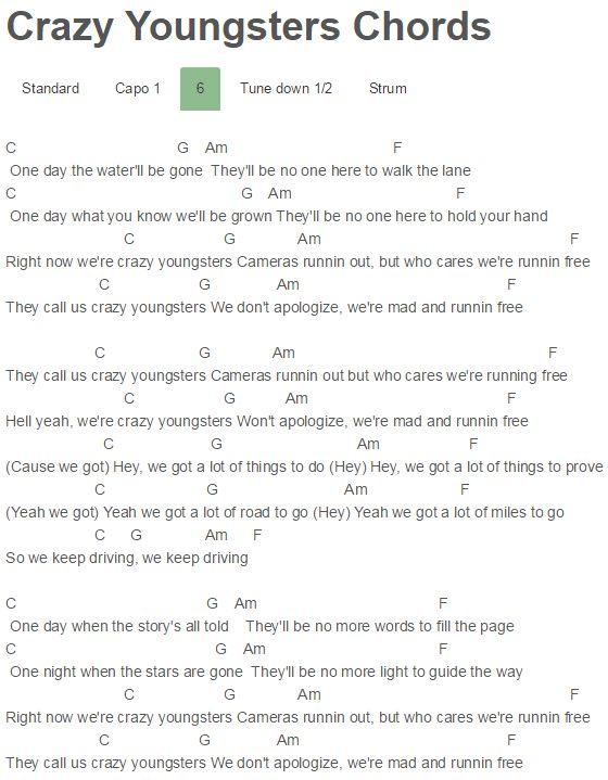 Contemporary Patsy Cline Crazy Ukulele Chords Festooning Song