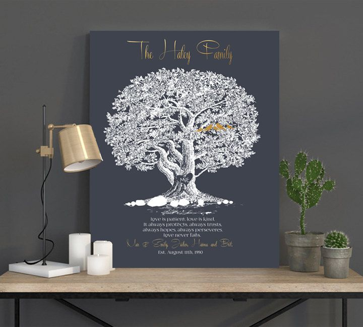 Personalized Gifts Tree Of Life Artwork Dark Family Tree Mother Day Gift Gift For Parents Wedding Gift For Older Couple Gift For Mom In 2020 Wedding Gifts For