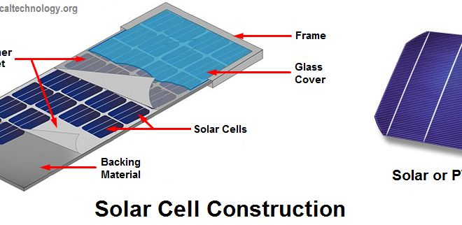 a solar cell the photovoltaic cell essay Photovoltaic cells are connected electrically in series and/or parallel circuits to produce higher voltages, currents and power levels photovoltaic modules consist of pv cell circuits sealed in an environmentally protective laminate, and are the fundamental building blocks of pv systems.