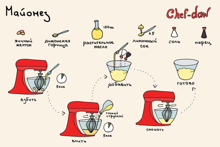 chef_daw_maionez