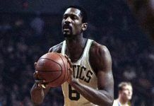 NBA Moments That Made History