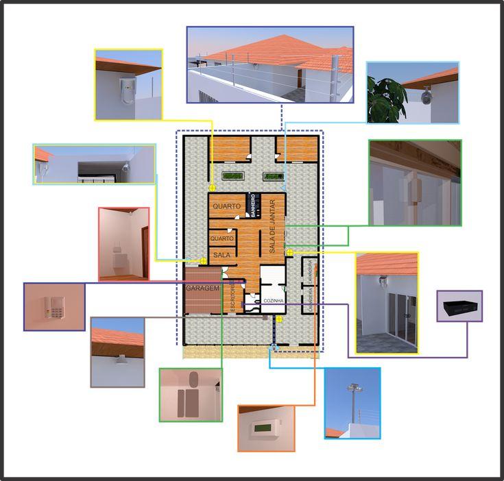 Segurança Eletrônica: CFTV, Alarme Sem fio e cerca elétrica - projeto de segurança eletrônica com vídeo e foto feitos em 3D