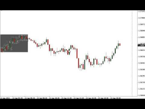 Best Forex Trading Signals 29th Jan 2016 Predictions- Daily Forex ...
