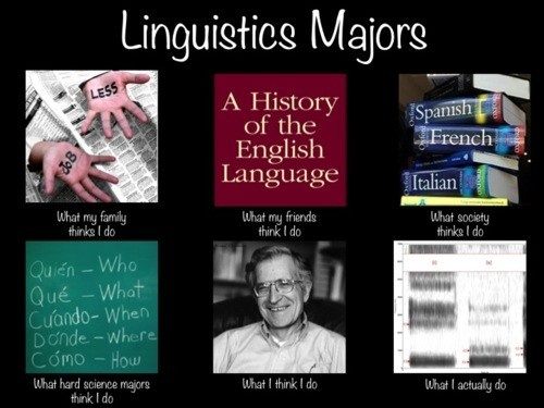 linguistics major. so true