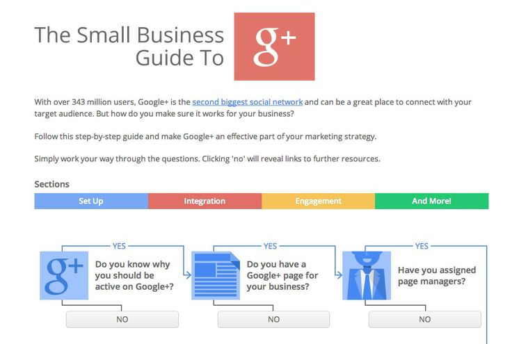 Excellent guide for making Google+ an effective part of your marketing strategy.