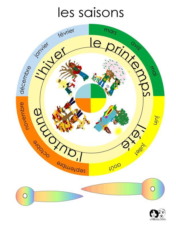 season wheel