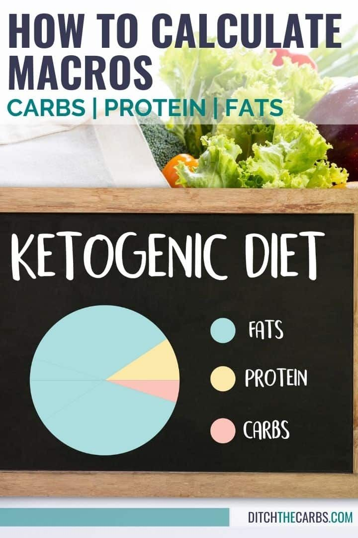 Pin On How To Start Low Carb And Keto Articles
