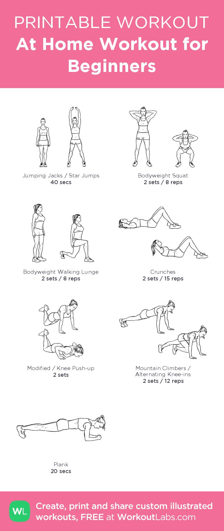 At Home Workout for Beginners– my custom exercise plan created at WorkoutLabs.com • Click through to download as a printable workout PDF #customworkout