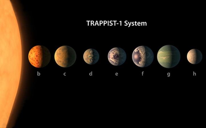 planets with possible chance of life - photo #24